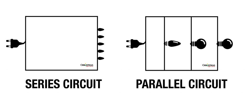 Are Christmas lights in series or parallel? – Christmas Light Source BlogChristmas Light Source